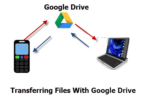 transferring-files-google-drive